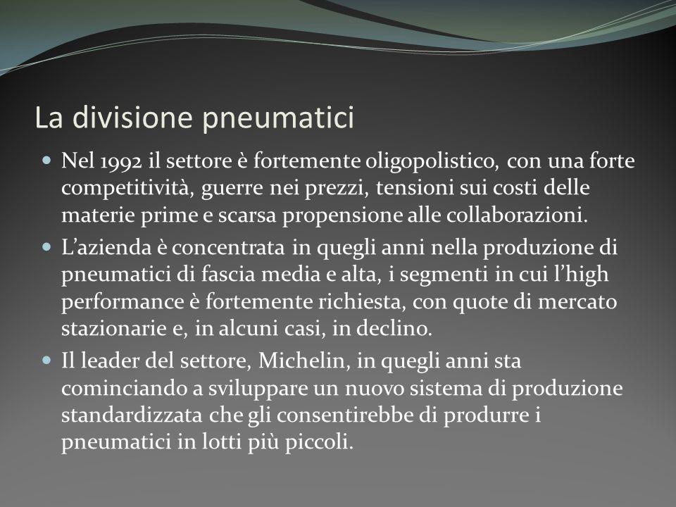 La divisione pneumatici