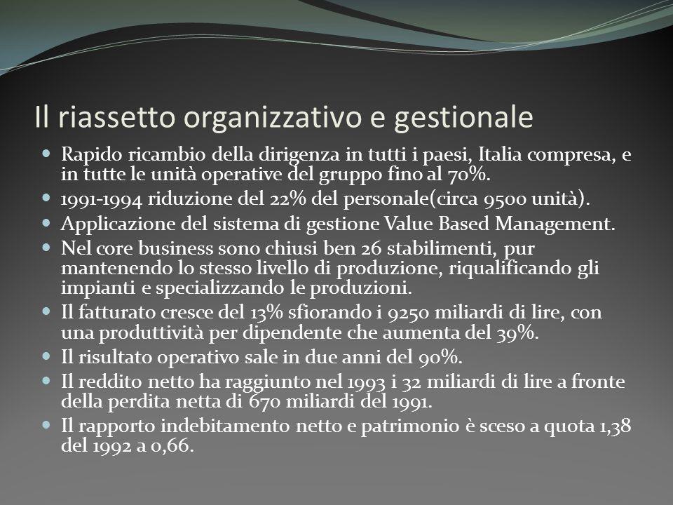 Il riassetto organizzativo e gestionale