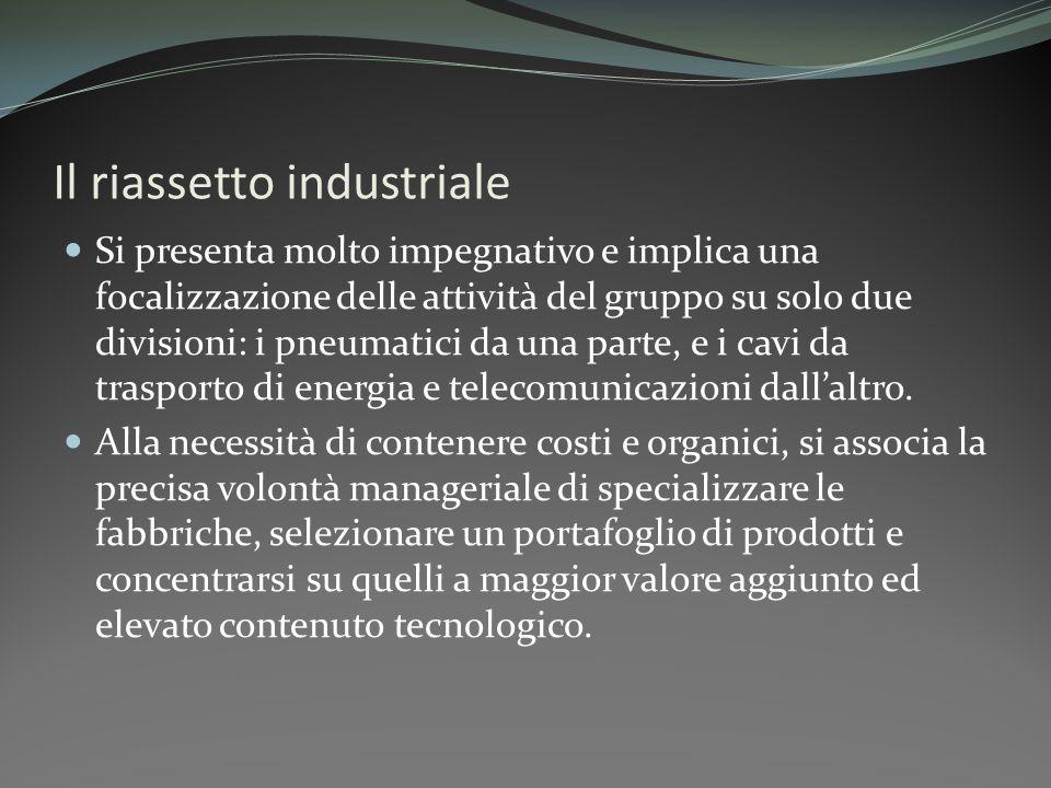 Il riassetto industriale