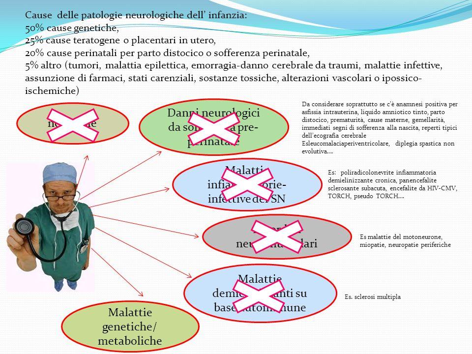 Danni neurologici da sofferenza pre-perinatale neoplasie