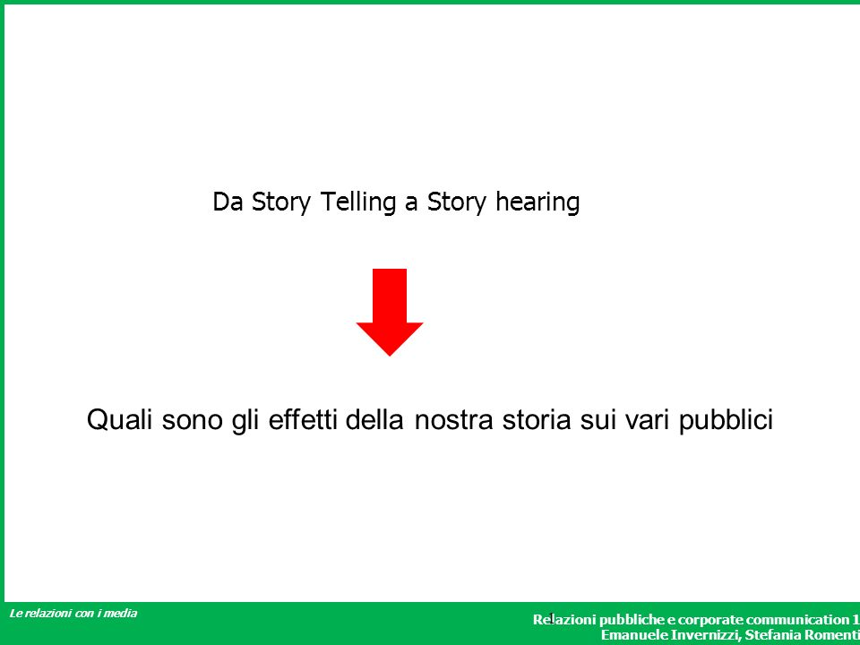 Da Story Telling a Story hearing
