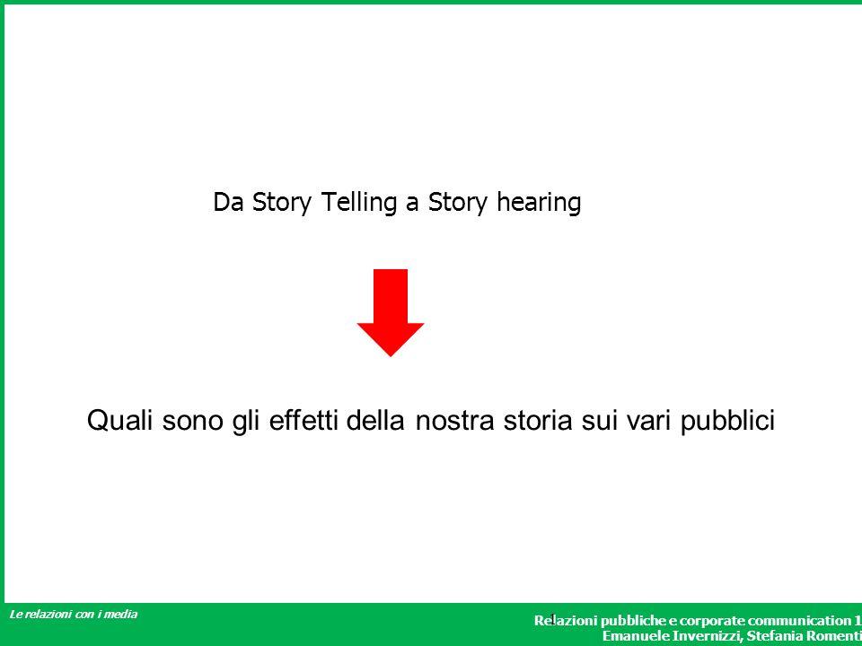 Da Story Telling a Story hearing