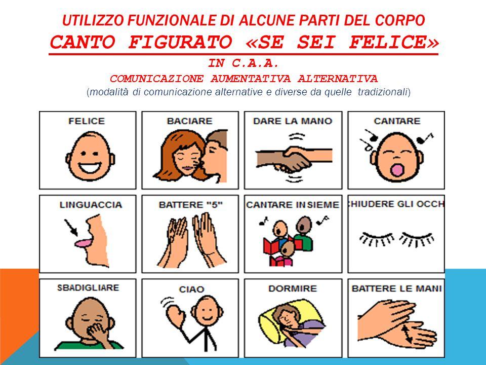 Utilizzo funzionale di alcune parti del corpo Canto figurato «Se sei Felice» in C.A.A. Comunicazione aumentativa alternativa