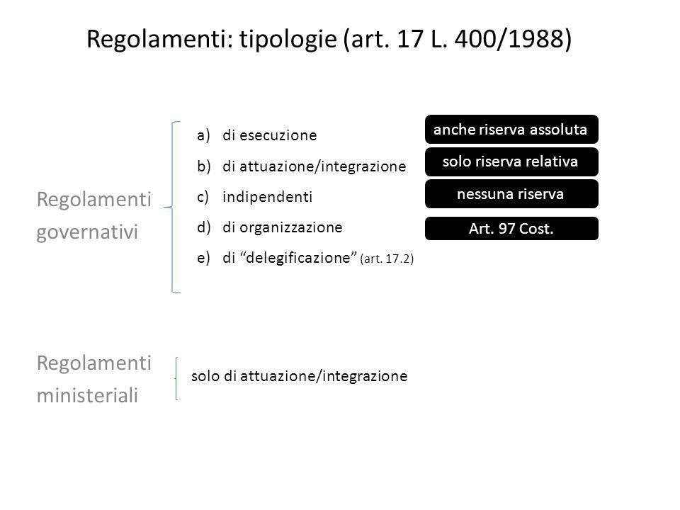 Regolamenti: tipologie (art. 17 L. 400/1988)