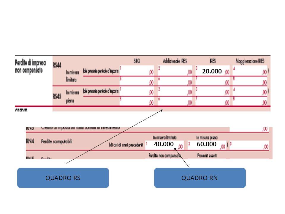 IL QUADRO RF 20.000 40.000 60.000 QUADRO RS QUADRO RN