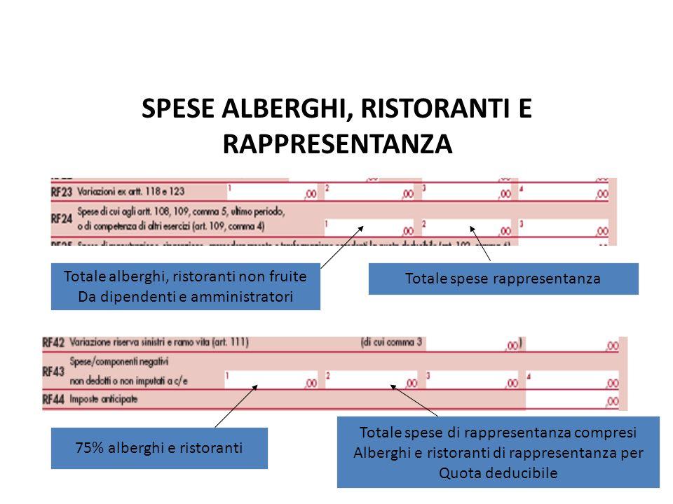 SPESE ALBERGHI, RISTORANTI E RAPPRESENTANZA