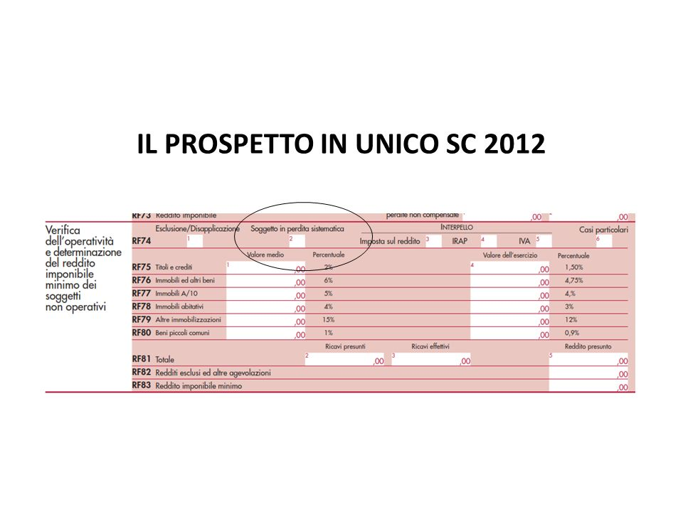 IL PROSPETTO IN UNICO SC 2012