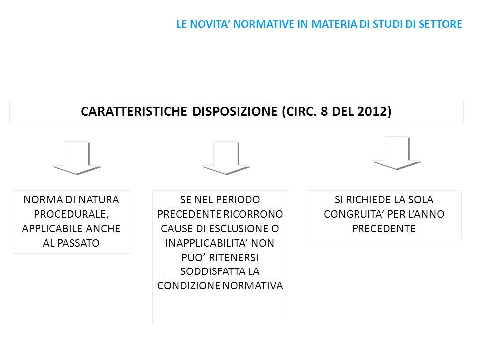CARATTERISTICHE DISPOSIZIONE (CIRC. 8 DEL 2012)