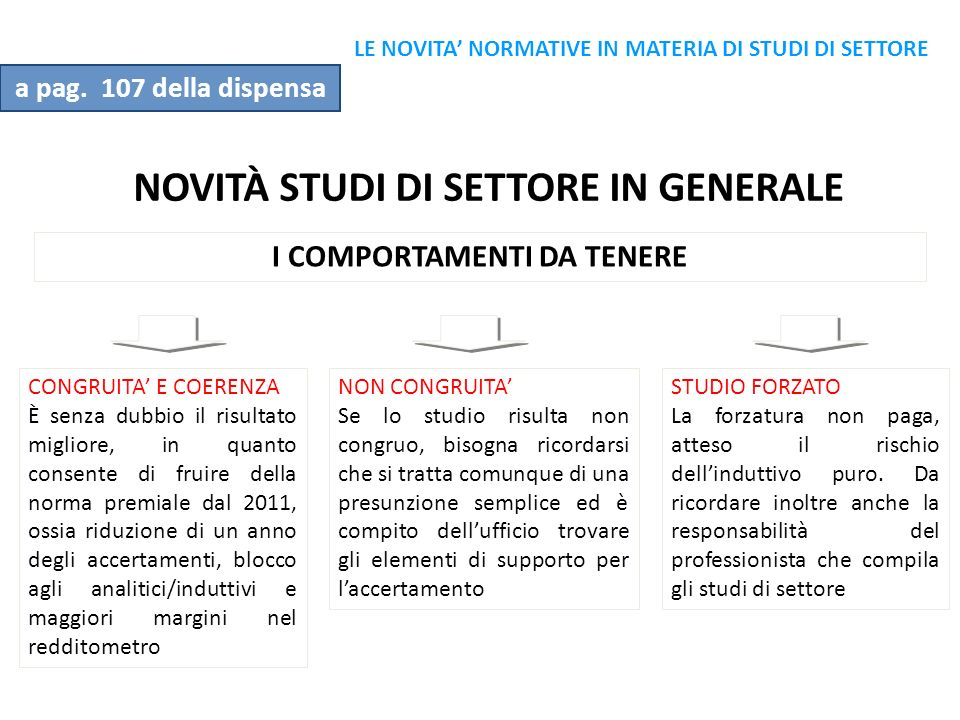 NOVITÀ STUDI DI SETTORE IN GENERALE I COMPORTAMENTI DA TENERE