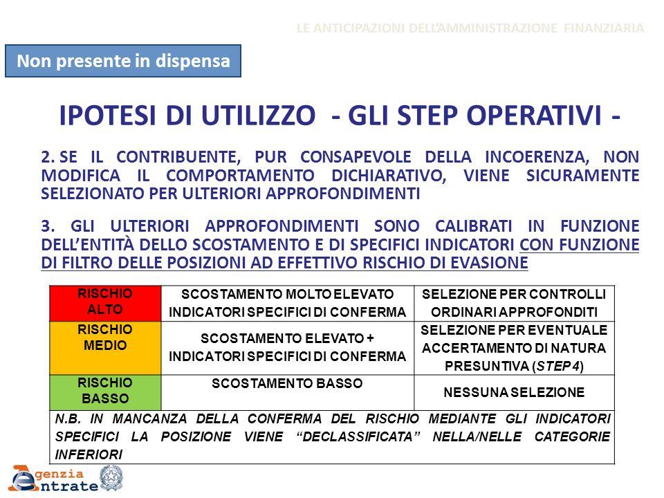 IPOTESI DI UTILIZZO - GLI STEP OPERATIVI -