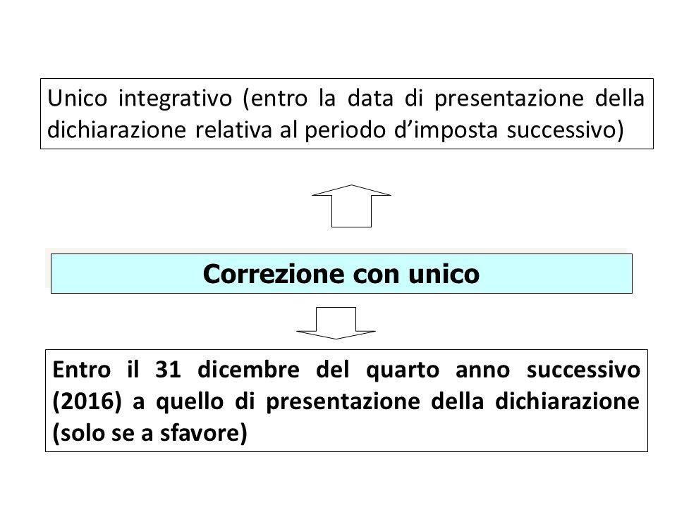 Unico integrativo (entro la data di presentazione della dichiarazione relativa al periodo d'imposta successivo)