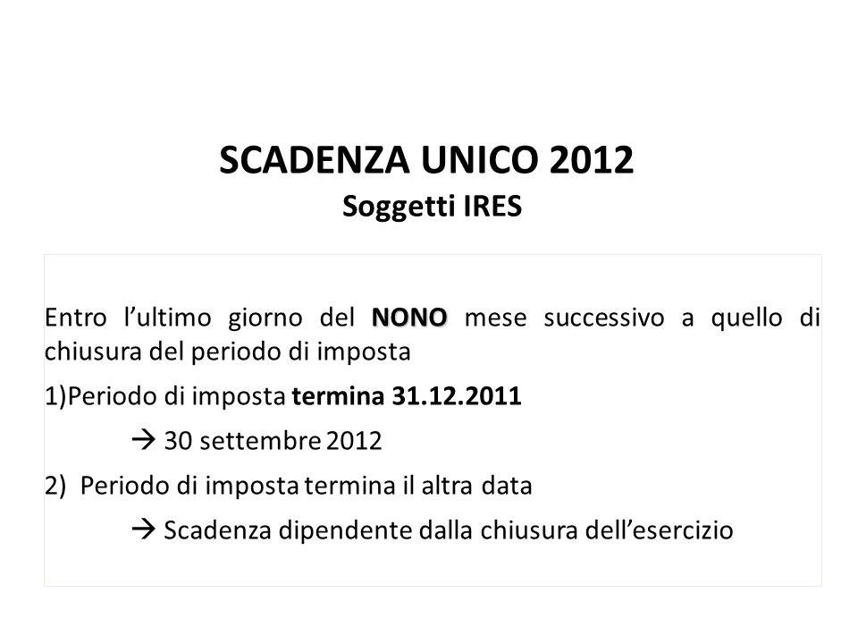 SCADENZA UNICO 2012 Soggetti IRES