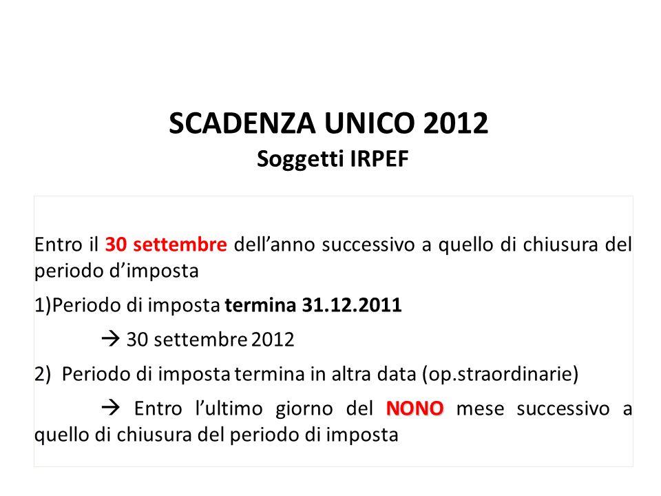 SCADENZA UNICO 2012 Soggetti IRPEF