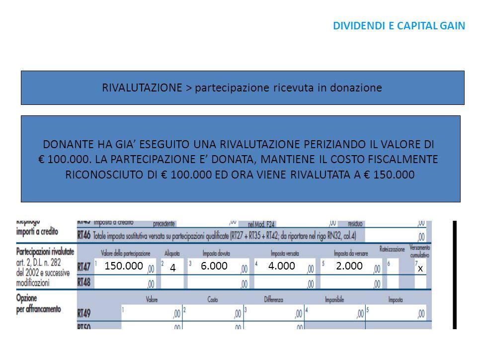 RIVALUTAZIONE > partecipazione ricevuta in donazione