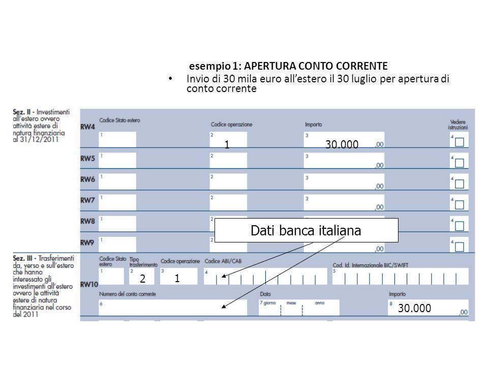 Dati banca italiana La compilazione esempio 1: APERTURA CONTO CORRENTE