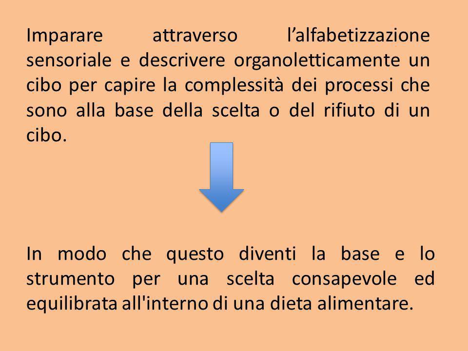 Imparare attraverso l'alfabetizzazione sensoriale e descrivere organoletticamente un cibo per capire la complessità dei processi che sono alla base della scelta o del rifiuto di un cibo.