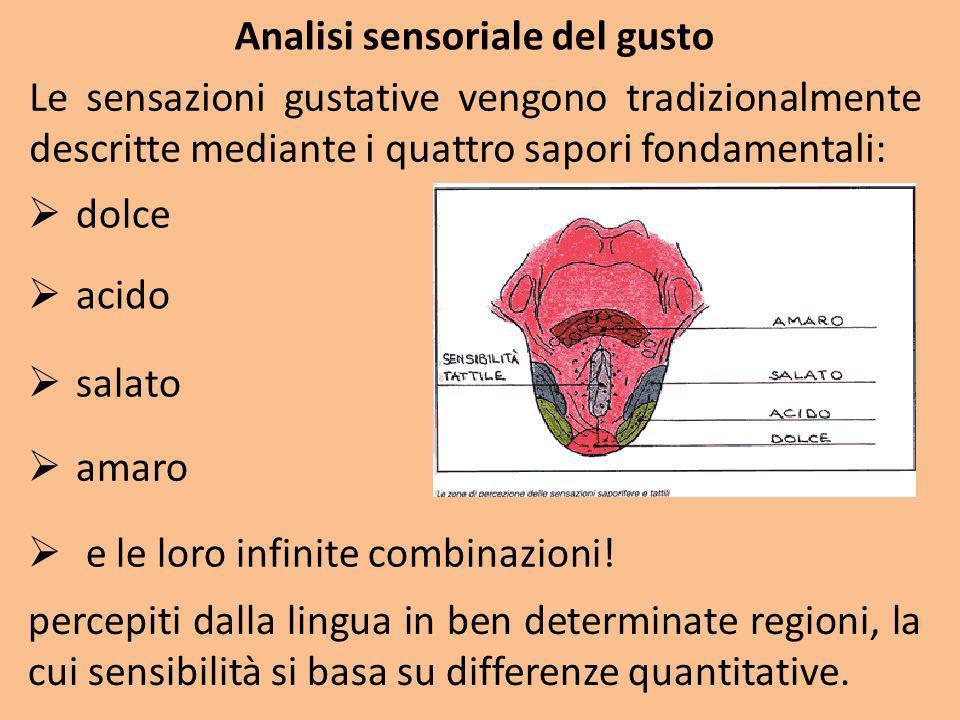 Analisi sensoriale del gusto