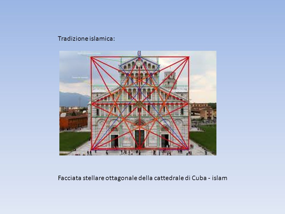 Tradizione islamica: Facciata stellare ottagonale della cattedrale di Cuba - islam