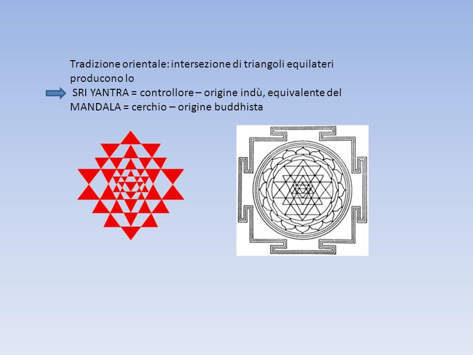 Tradizione orientale: intersezione di triangoli equilateri producono lo