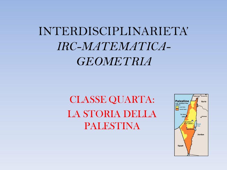 INTERDISCIPLINARIETA' IRC-MATEMATICA-GEOMETRIA