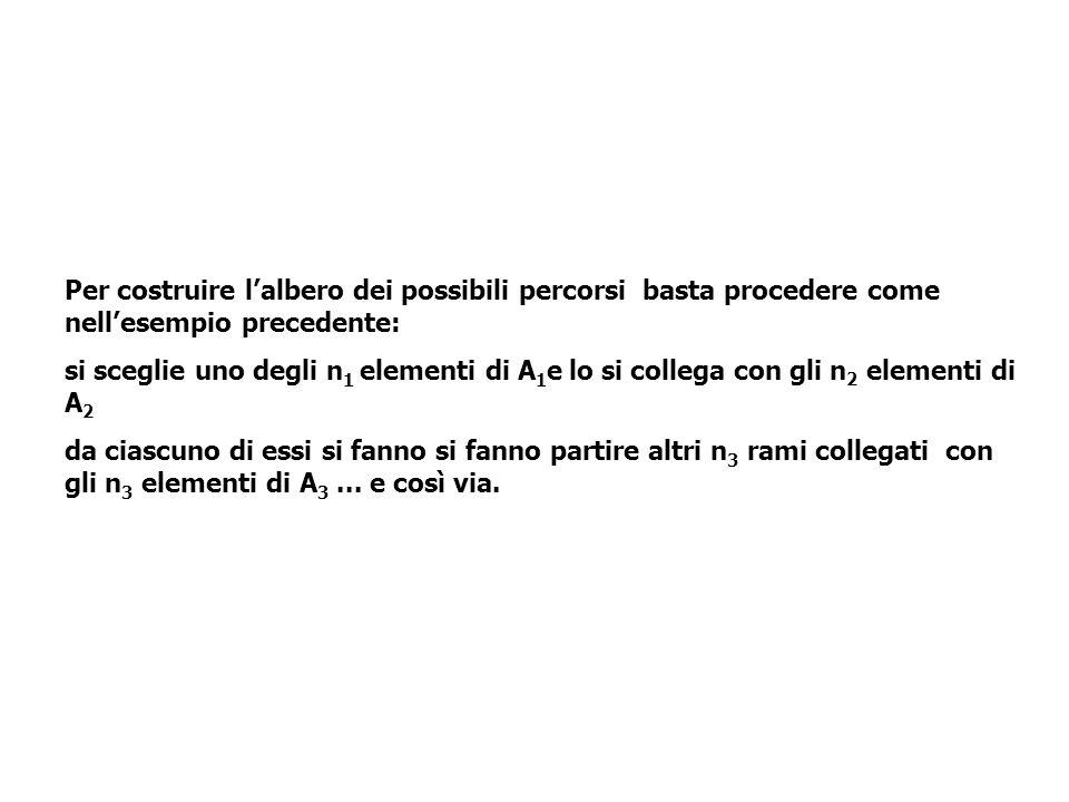 Per costruire l'albero dei possibili percorsi basta procedere come nell'esempio precedente: