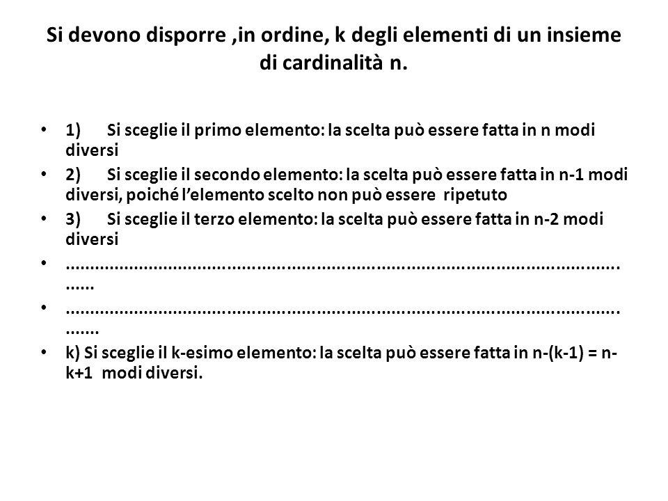 Si devono disporre ,in ordine, k degli elementi di un insieme di cardinalità n.