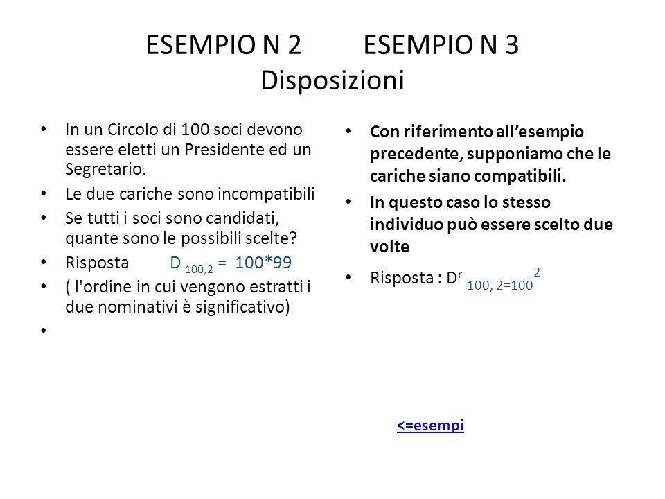 ESEMPIO N 2 ESEMPIO N 3 Disposizioni