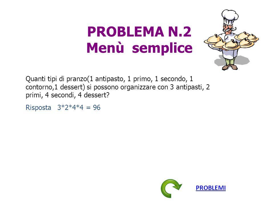PROBLEMA N.2 Menù semplice