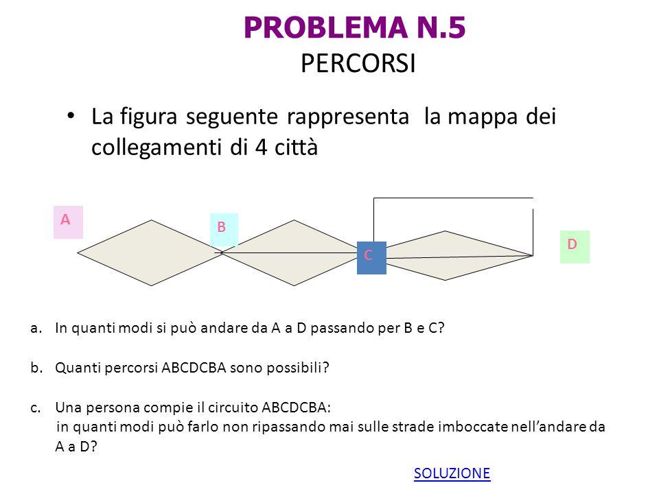 PROBLEMA N.5 PERCORSI La figura seguente rappresenta la mappa dei collegamenti di 4 città. A. B.