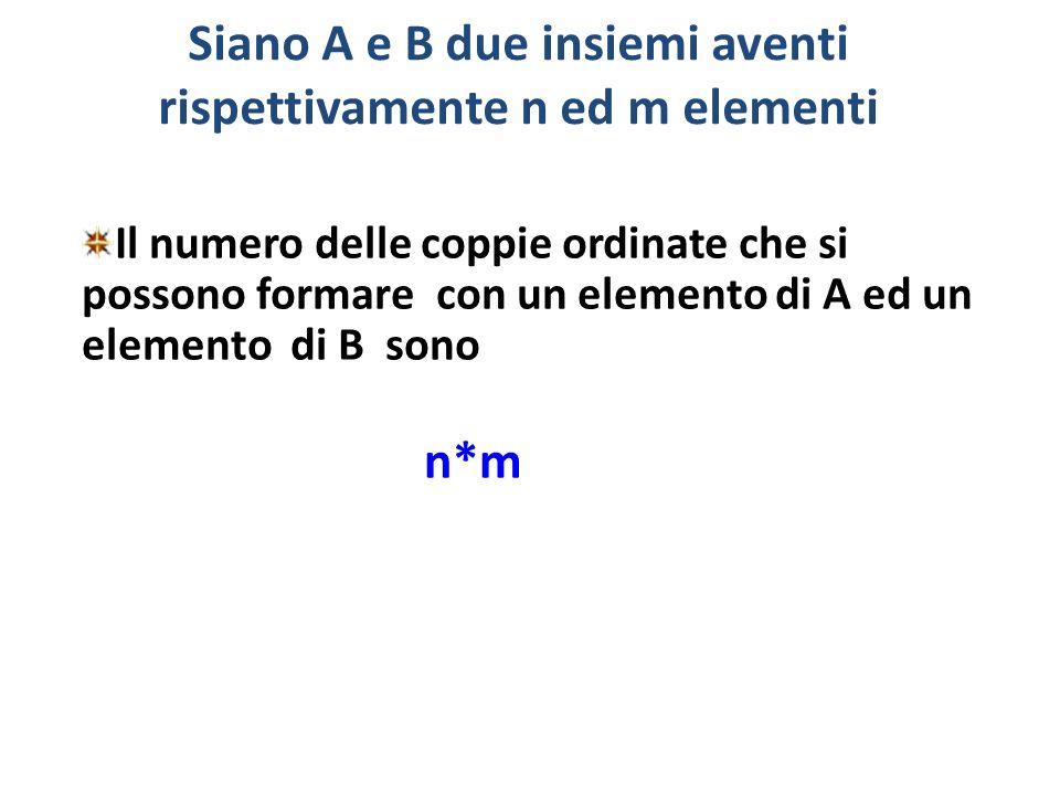 Siano A e B due insiemi aventi rispettivamente n ed m elementi
