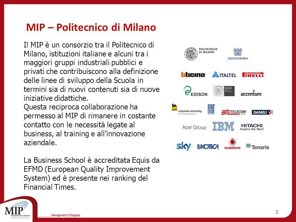 MIP – Politecnico di Milano