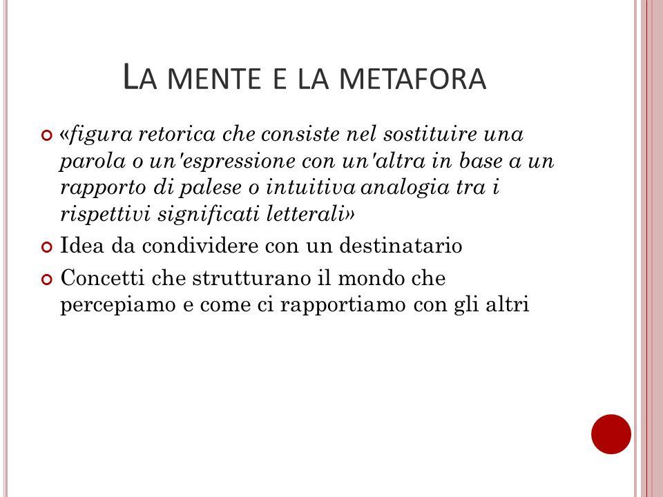 La mente e la metafora