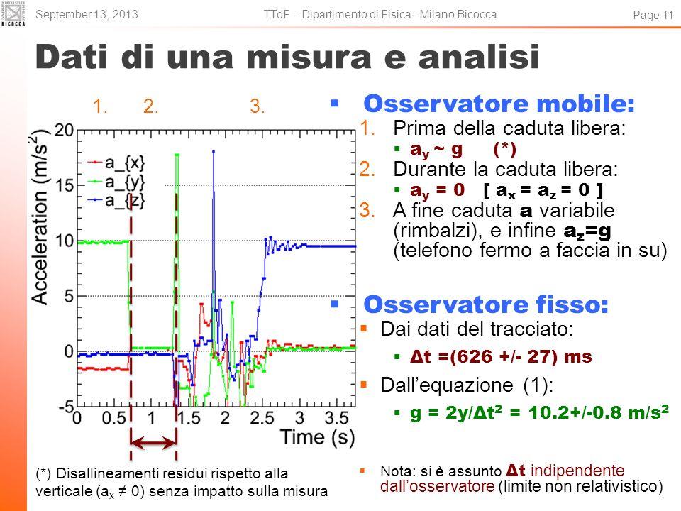 Dati di una misura e analisi