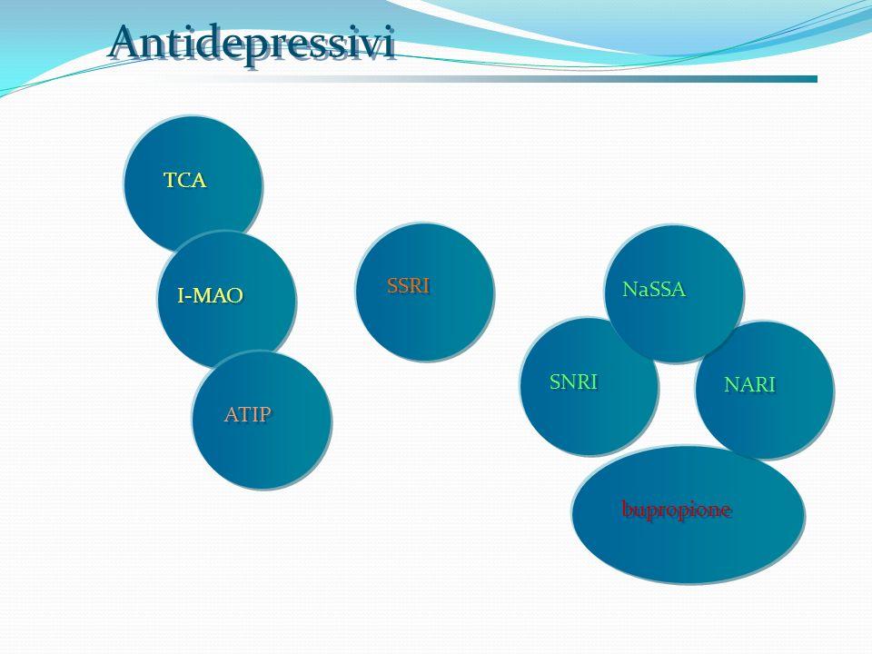 Antidepressivi TCA SSRI NaSSA I-MAO SNRI NARI ATIP bupropione