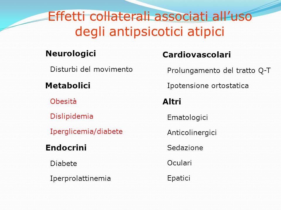 Effetti collaterali associati all'uso degli antipsicotici atipici