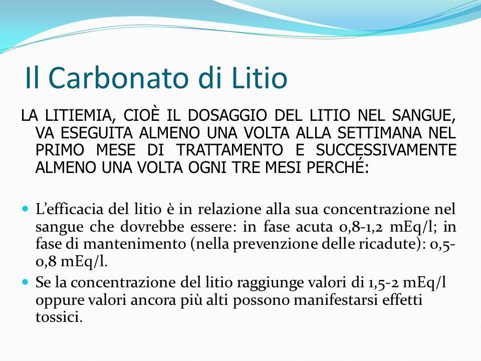 Il Carbonato di Litio