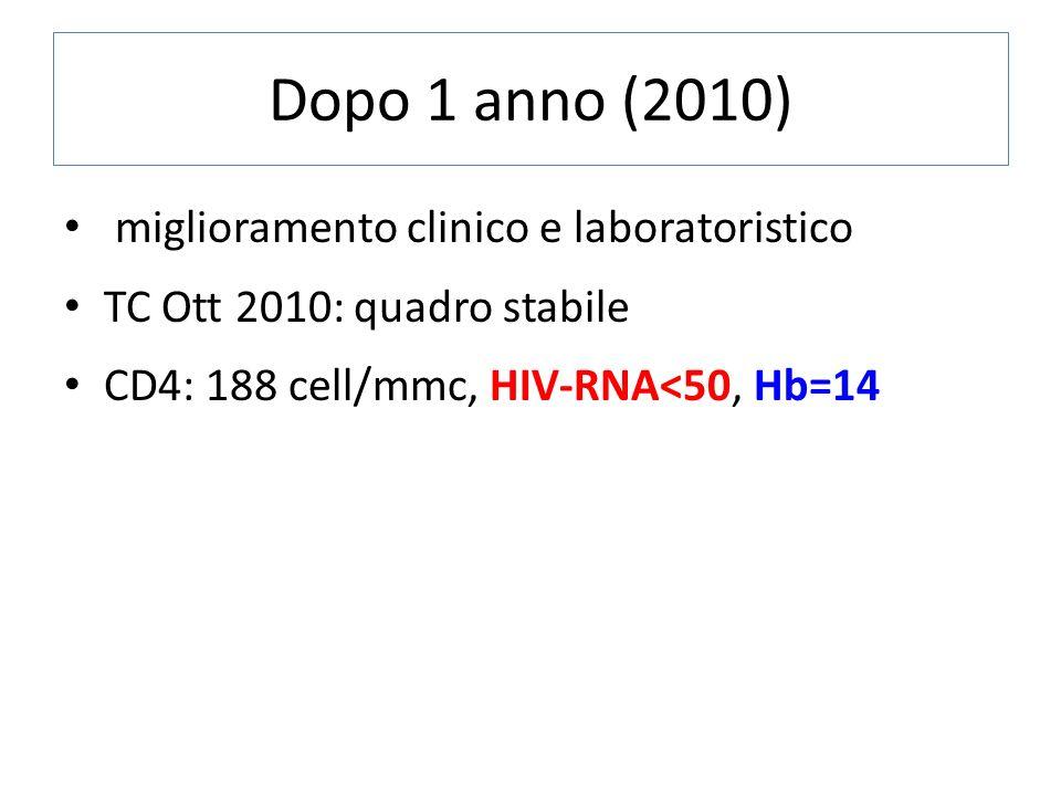 Dopo 1 anno (2010) miglioramento clinico e laboratoristico