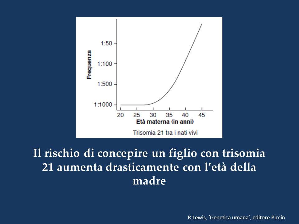 Il rischio di concepire un figlio con trisomia 21 aumenta drasticamente con l'età della madre