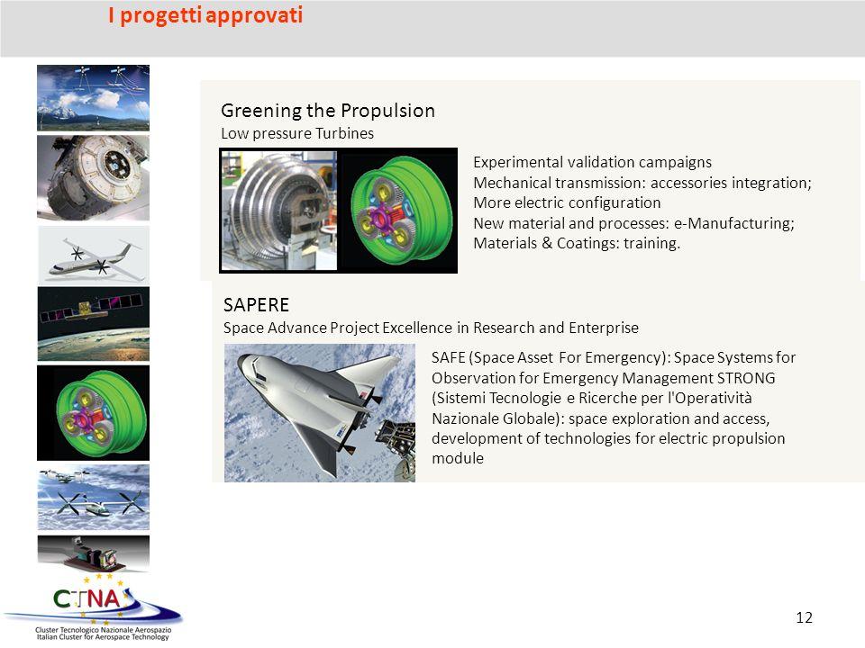 I progetti approvati Greening the Propulsion SAPERE