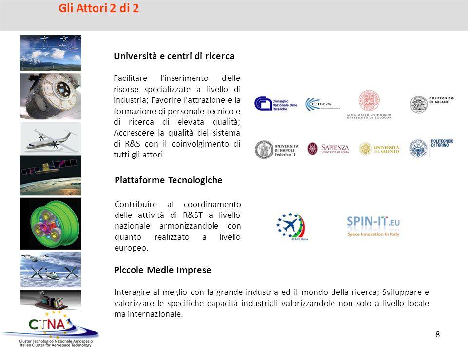 Gli Attori 2 di 2 Università e centri di ricerca