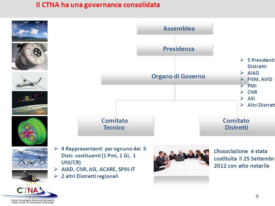 Il CTNA ha una governance consolidata