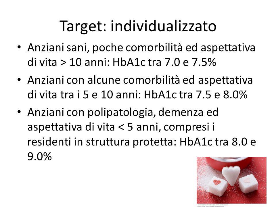 Target: individualizzato