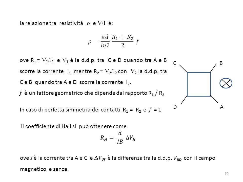 la relazione tra resistività  e V/I è: