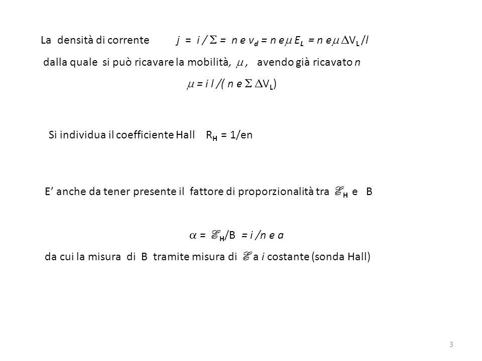 La densità di corrente j = i /  = n e vd = n e EL = n e VL /l