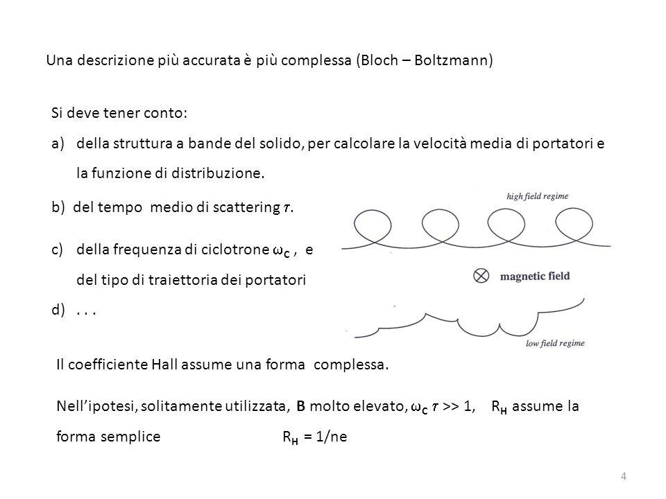 Una descrizione più accurata è più complessa (Bloch – Boltzmann)