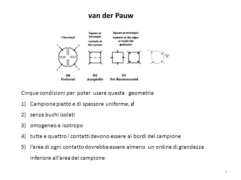 van der Pauw Cinque condizioni per poter usare questa geometria