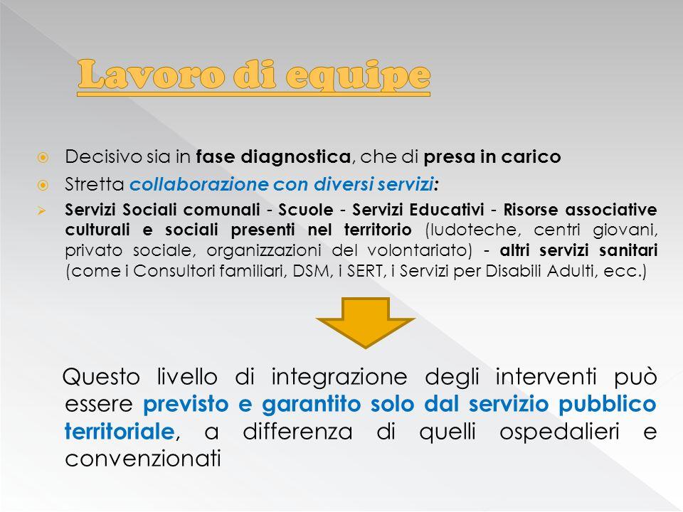 Lavoro di equipe Decisivo sia in fase diagnostica, che di presa in carico. Stretta collaborazione con diversi servizi:
