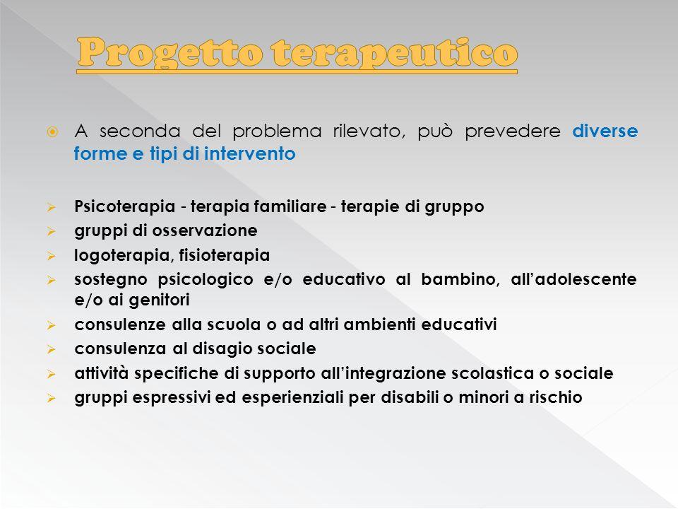 Progetto terapeuticoA seconda del problema rilevato, può prevedere diverse forme e tipi di intervento.