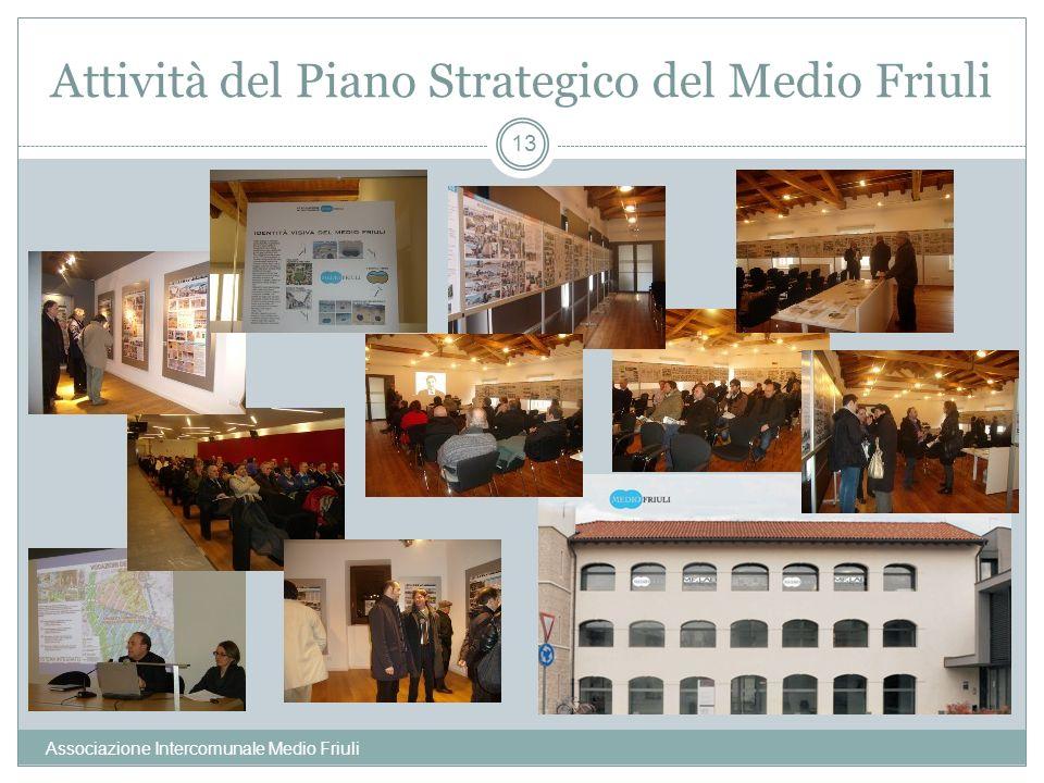 Attività del Piano Strategico del Medio Friuli