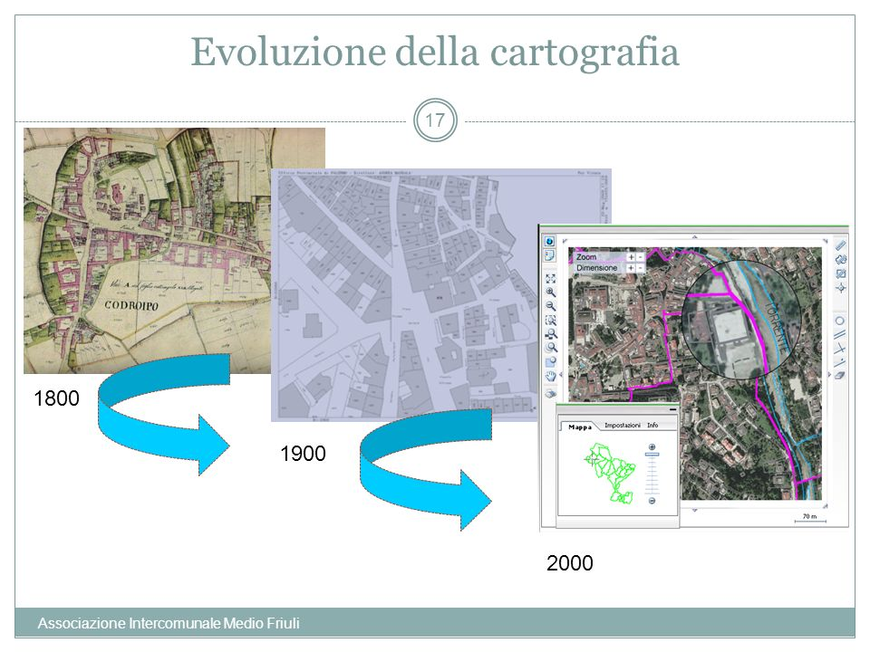 Evoluzione della cartografia